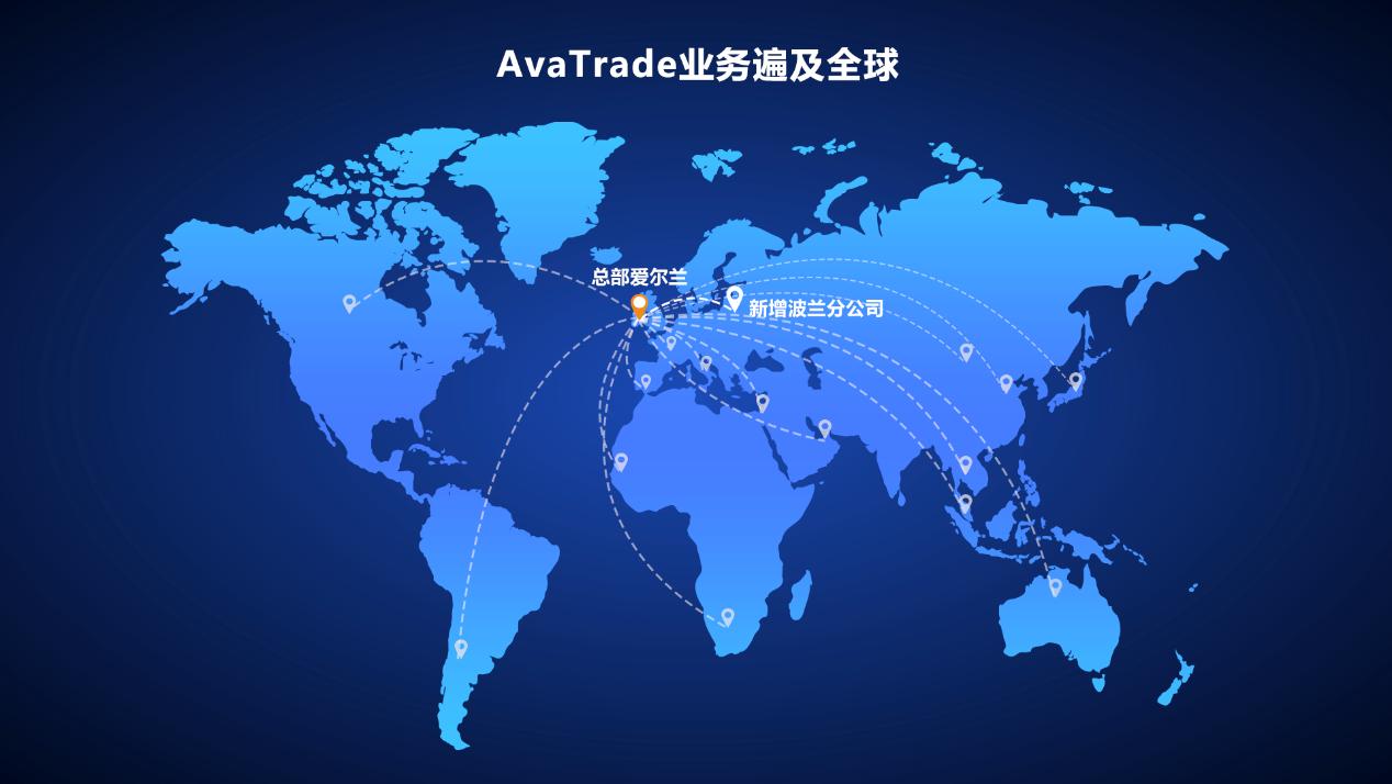 AvaTrade爱华外汇平台拓展全球业务新版图 --波兰办事处成立