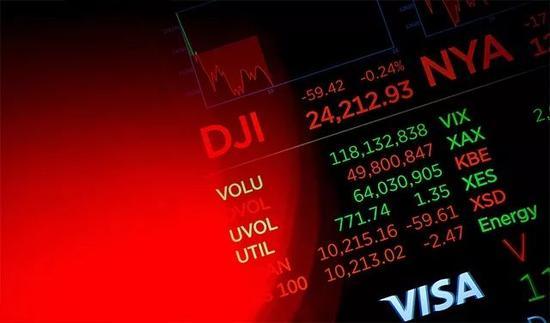 AvaTrade爱华外汇:美股三大股指收盘涨跌互现,道琼斯指数下跌