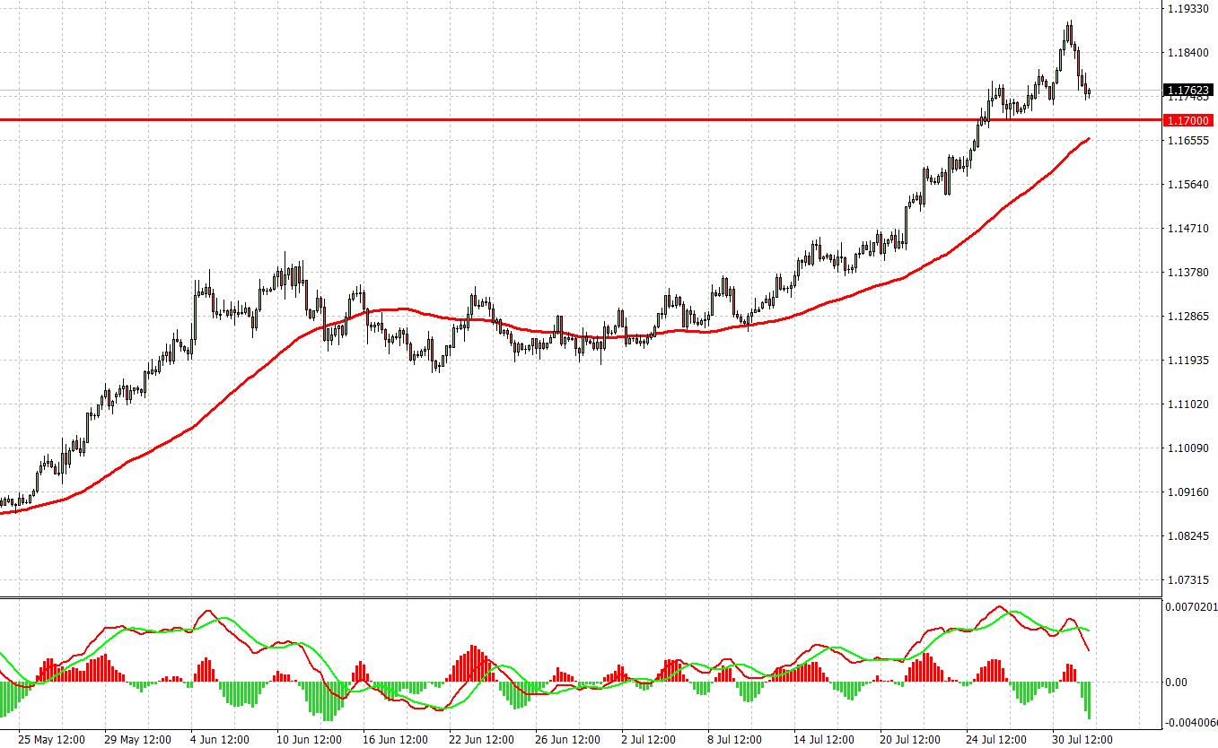 AvaTrade爱华外汇:美元、欧元、澳元、黄金、原油、股指一周走势回顾与展望