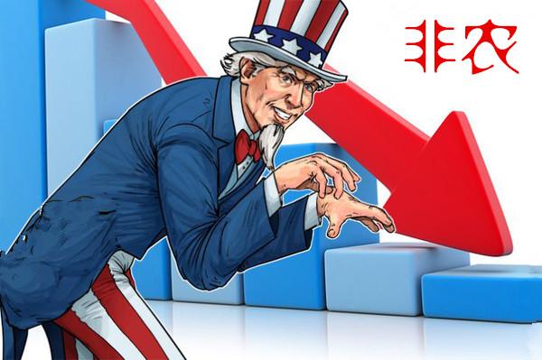 AvaTrade爱华本周市场要闻:英国央行货币政策、美国非农数据、优步财报