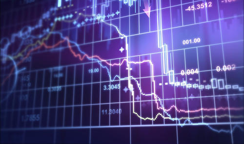 IB 盈透证券交易平台怎么样?