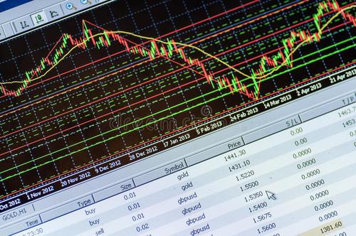 HYCM兴业投资平台的安全性有保障吗?