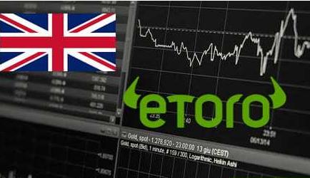 eToro(UK)披露2019年财务数据伴随亏损
