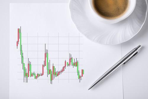 外汇交易用什么分析工具?avatrade官网有哪些分析工具?